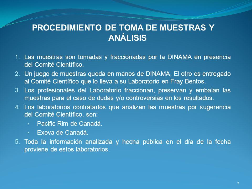 PROCEDIMIENTO DE TOMA DE MUESTRAS Y ANÁLISIS