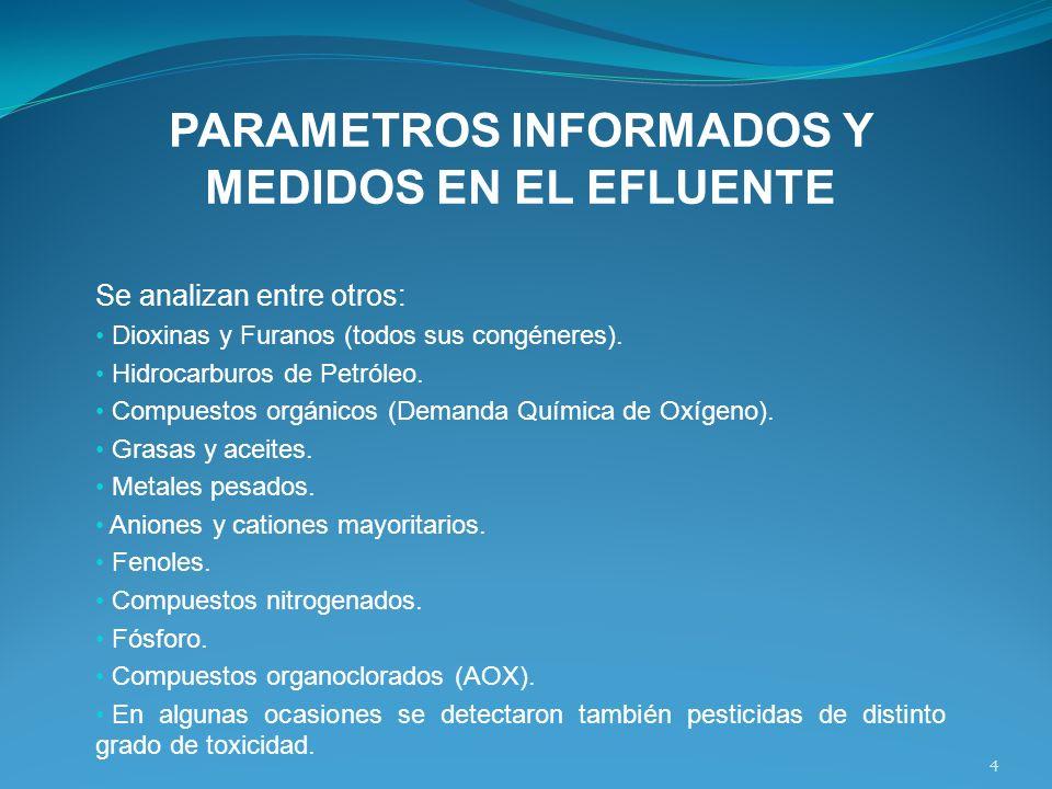 PARAMETROS INFORMADOS Y MEDIDOS EN EL EFLUENTE