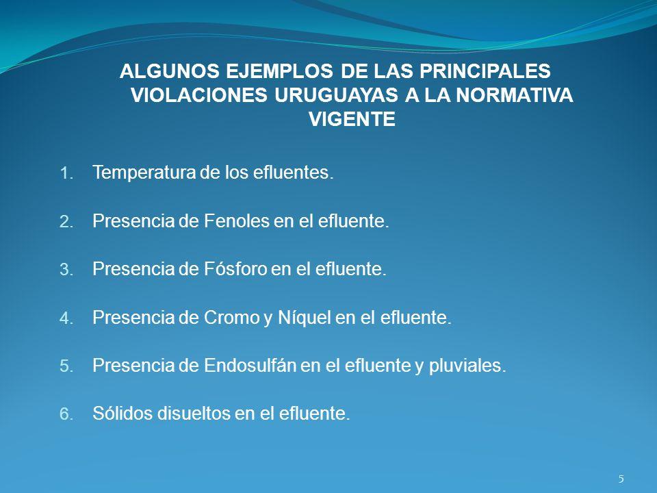 ALGUNOS EJEMPLOS DE LAS PRINCIPALES VIOLACIONES URUGUAYAS A LA NORMATIVA VIGENTE
