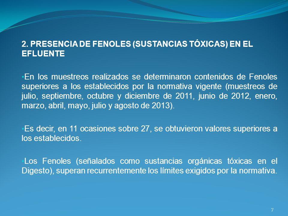 2. PRESENCIA DE FENOLES (SUSTANCIAS TÓXICAS) EN EL EFLUENTE