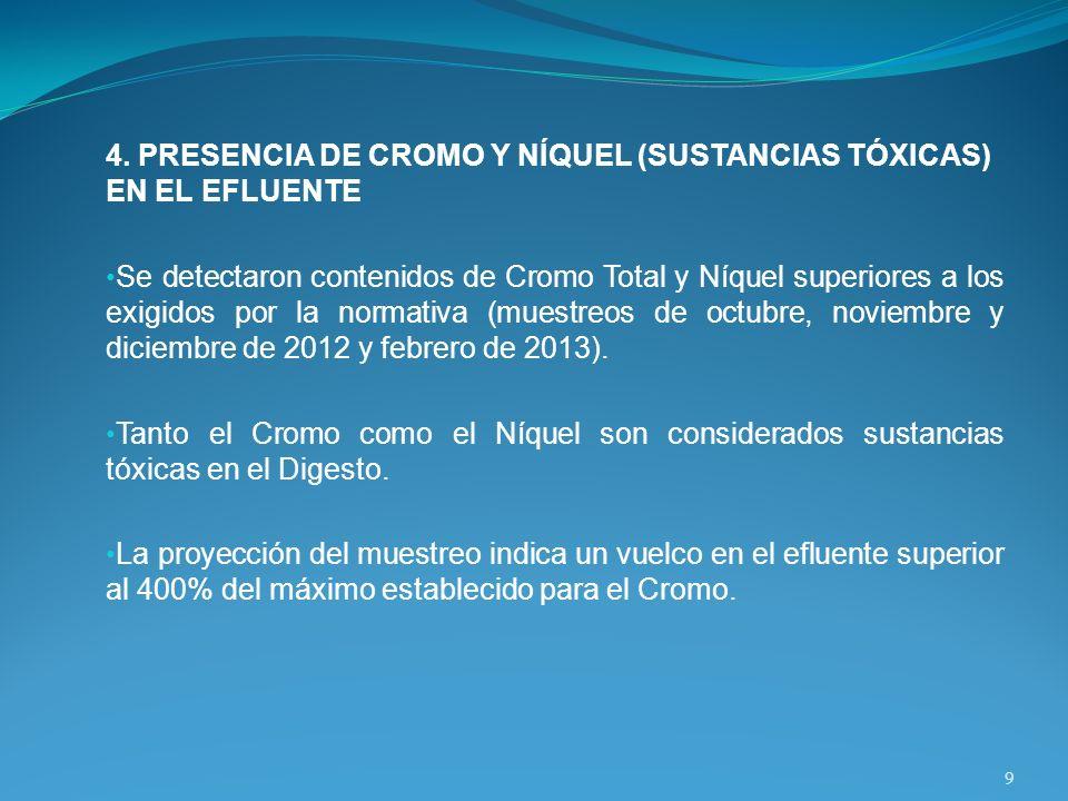 4. PRESENCIA DE CROMO Y NÍQUEL (SUSTANCIAS TÓXICAS) EN EL EFLUENTE