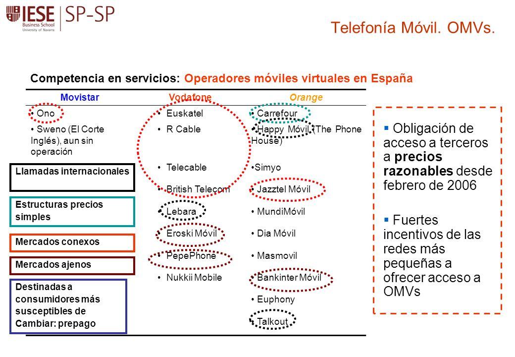 Telefonía Móvil. OMVs. Competencia en servicios: Operadores móviles virtuales en España. Movistar.