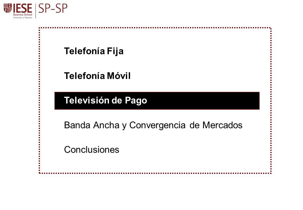 Telefonía Fija Telefonía Móvil. Televisión de Pago.