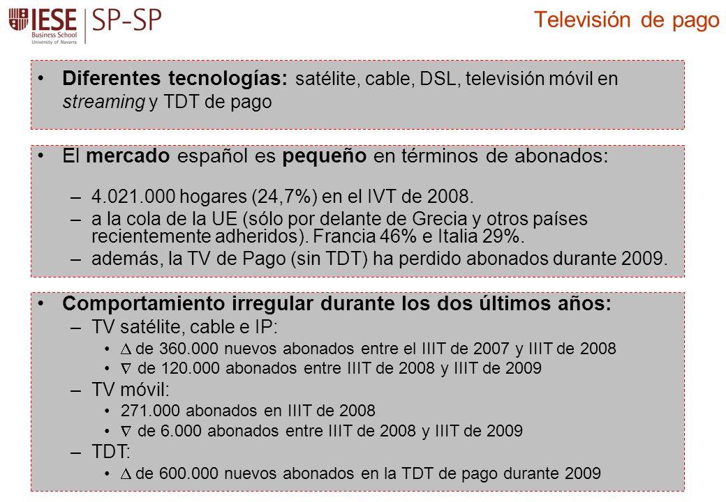 Televisión de pago Diferentes tecnologías: satélite, cable, DSL, televisión móvil en streaming y TDT de pago.
