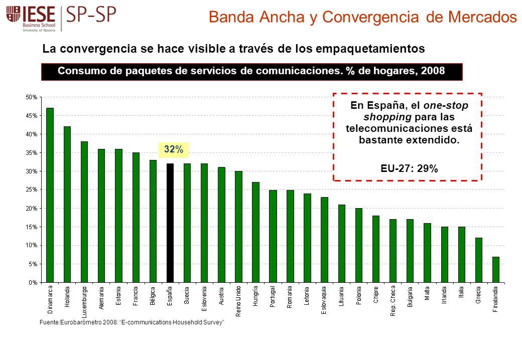 Banda Ancha y Convergencia de Mercados