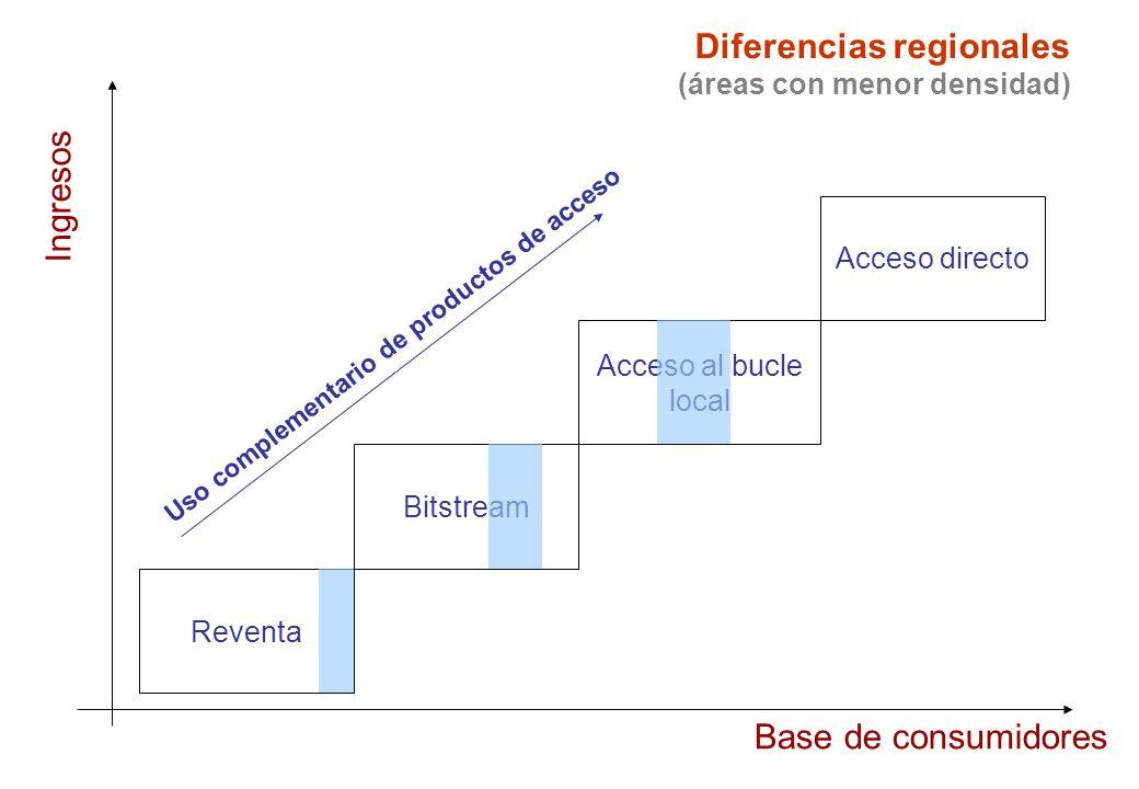 Diferencias regionales (áreas con menor densidad)