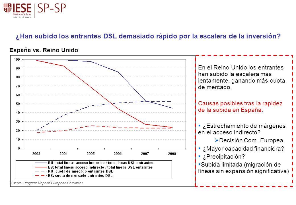 ¿Han subido los entrantes DSL demasiado rápido por la escalera de la inversión