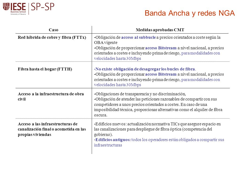 Banda Ancha y redes NGA Caso Medidas aprobadas CMT