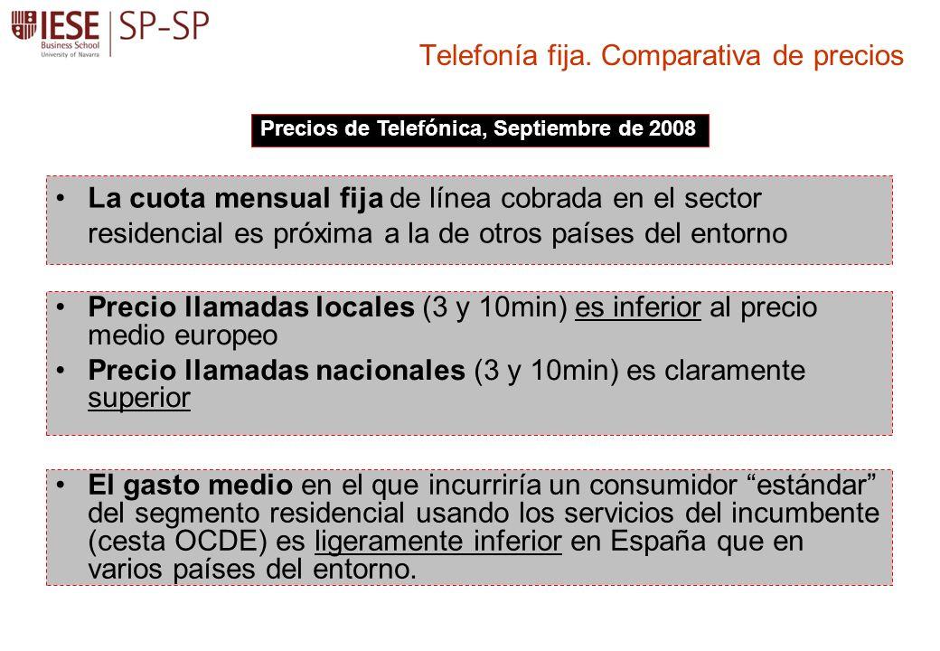 Telefonía fija. Comparativa de precios