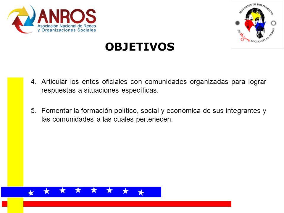 OBJETIVOS Articular los entes oficiales con comunidades organizadas para lograr respuestas a situaciones específicas.