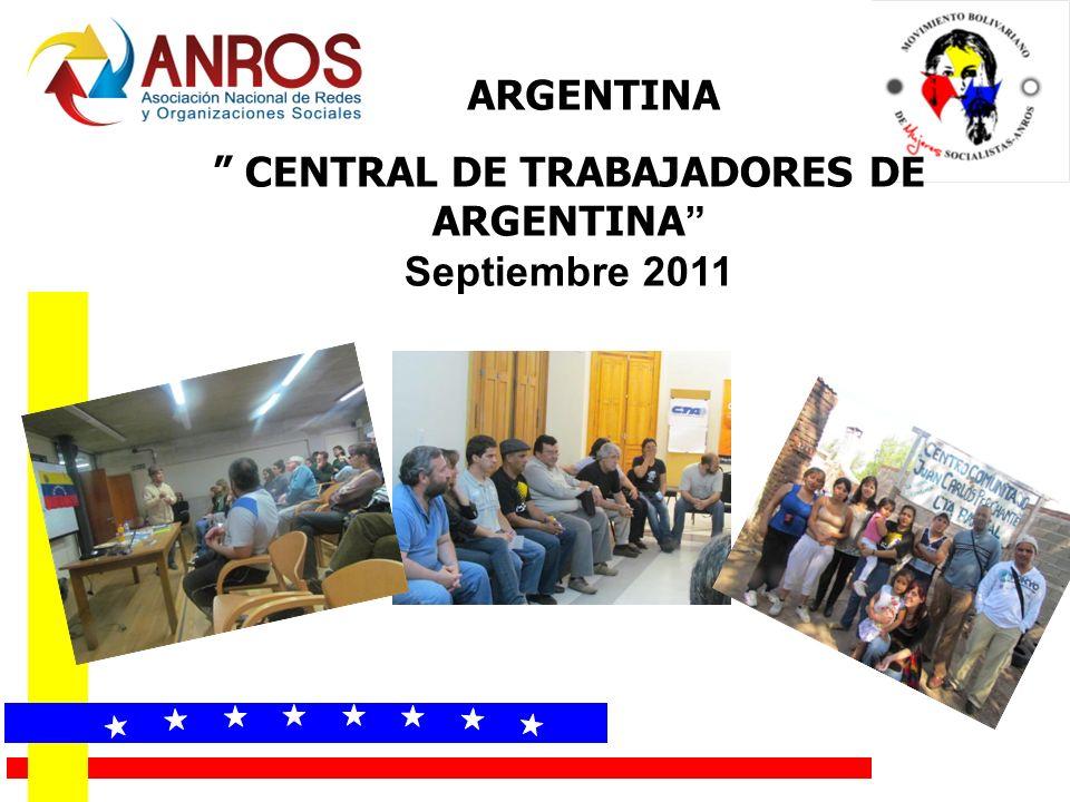 CENTRAL DE TRABAJADORES DE ARGENTINA