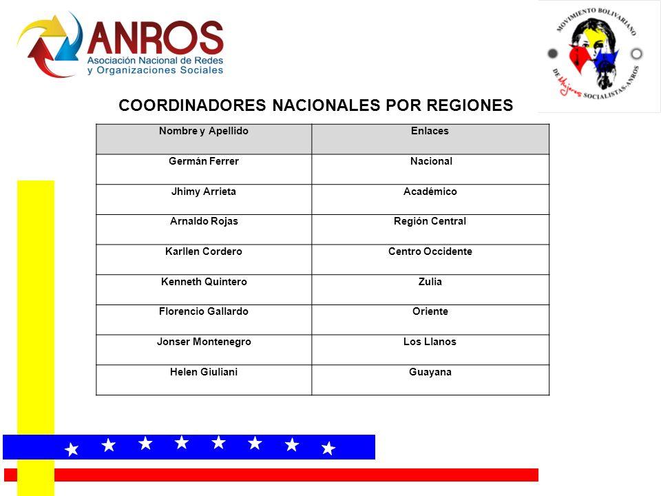 « « « « « « « « COORDINADORES NACIONALES POR REGIONES