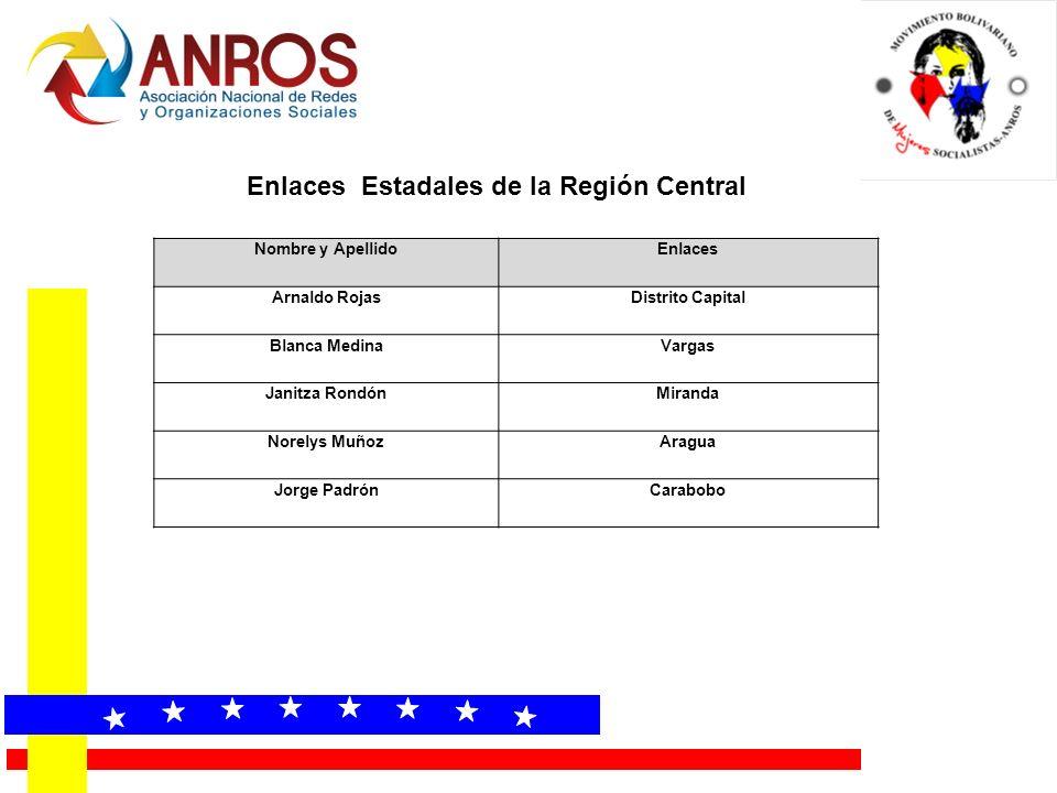 « « « « « « « « Enlaces Estadales de la Región Central