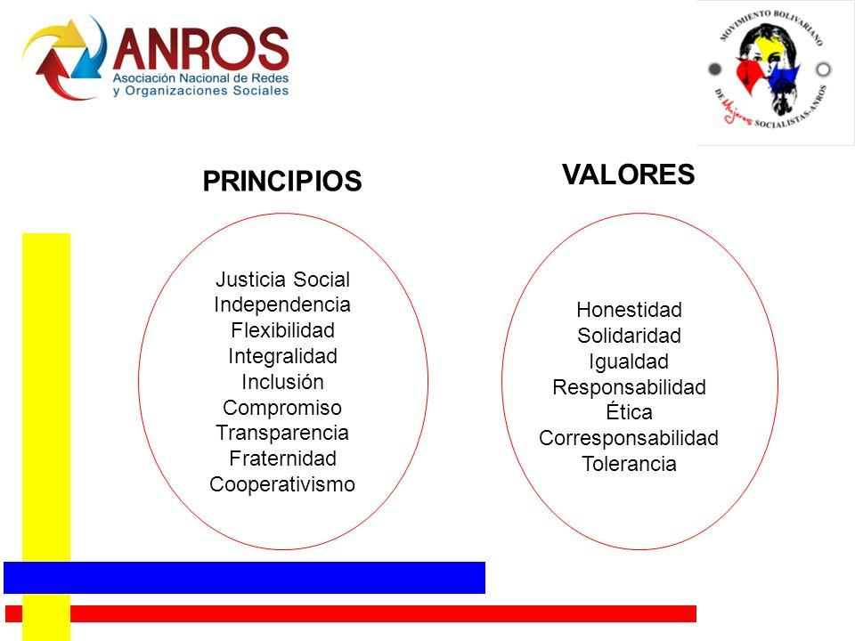 VALORES PRINCIPIOS Justicia Social Independencia Honestidad