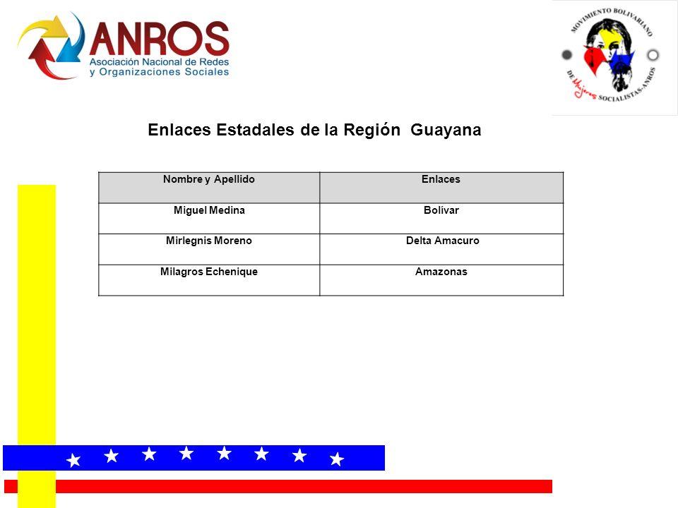 « « « « « « « « Enlaces Estadales de la Región Guayana