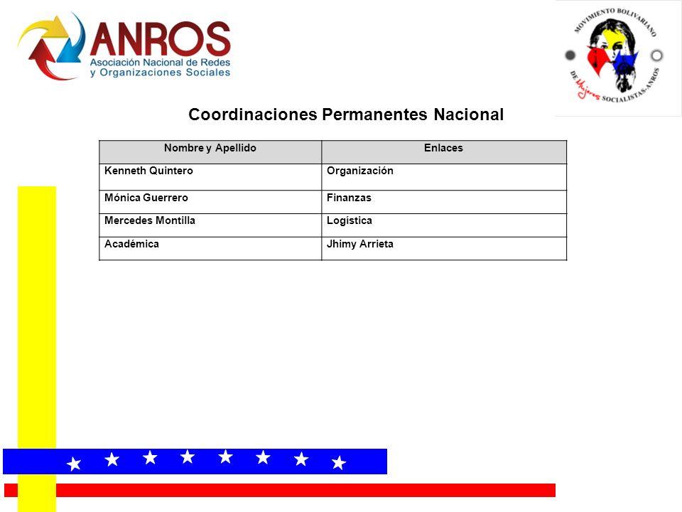 Coordinaciones Permanentes Nacional