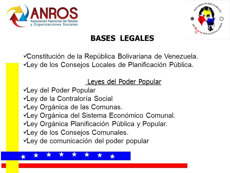 Leyes del Poder Popular
