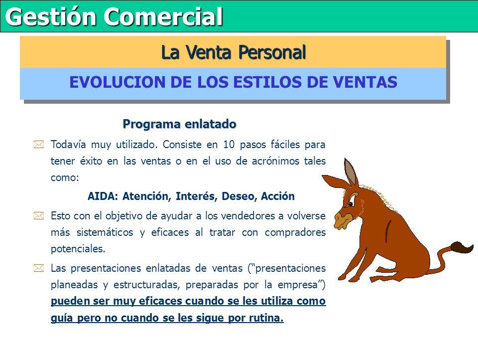 EVOLUCION DE LOS ESTILOS DE VENTAS