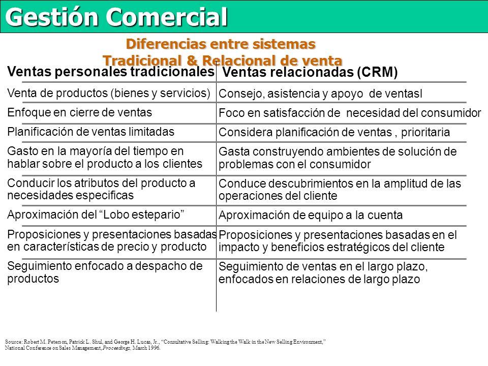 Diferencias entre sistemas Tradicional & Relacional de venta