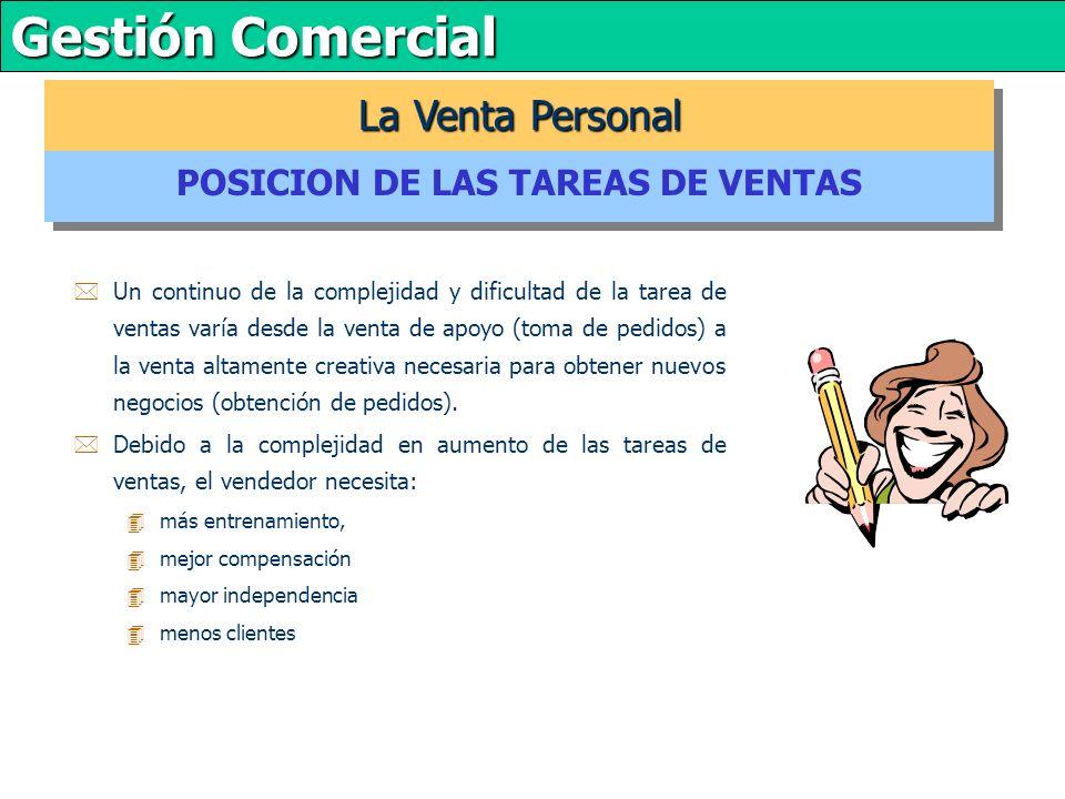 POSICION DE LAS TAREAS DE VENTAS