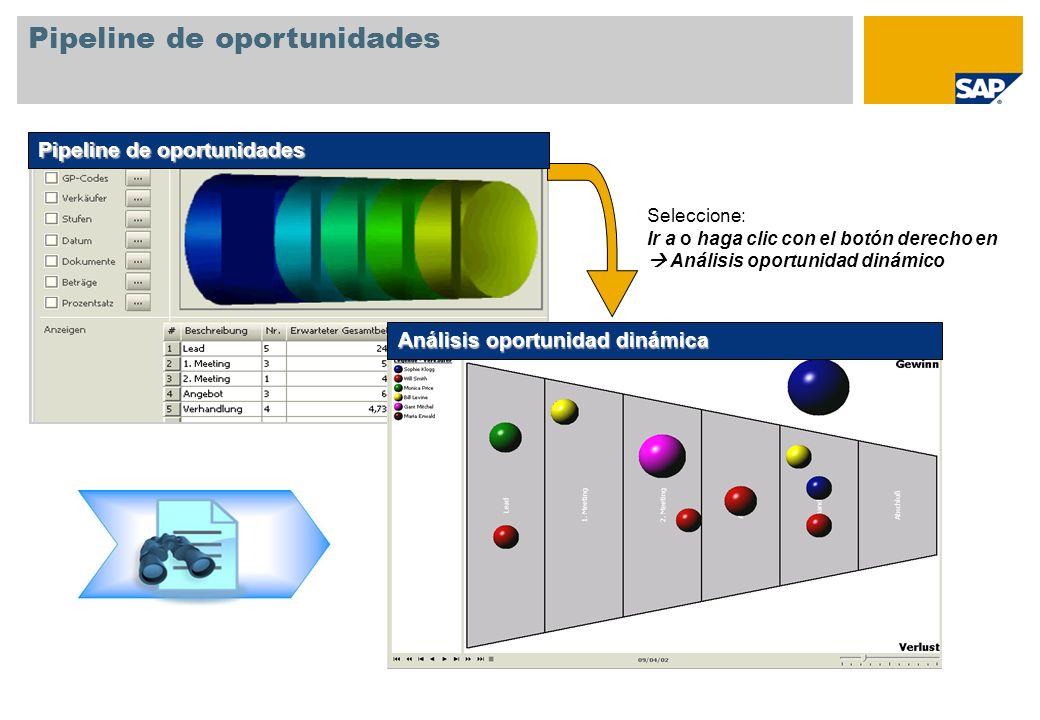 Pipeline de oportunidades