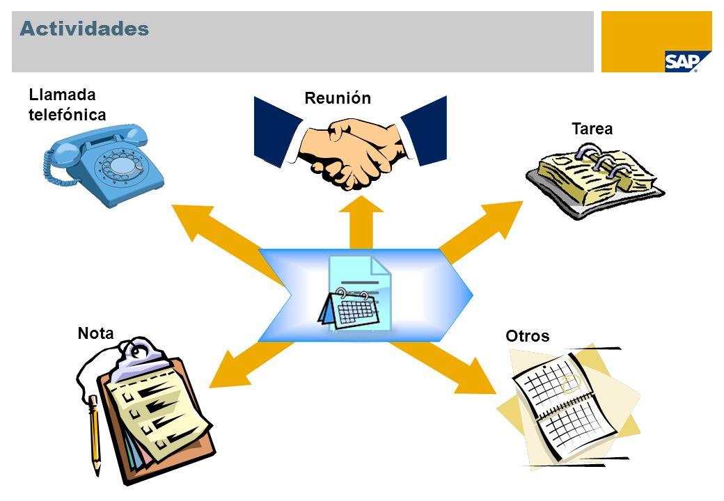 Actividades Llamada telefónica Reunión Tarea Nota Otros