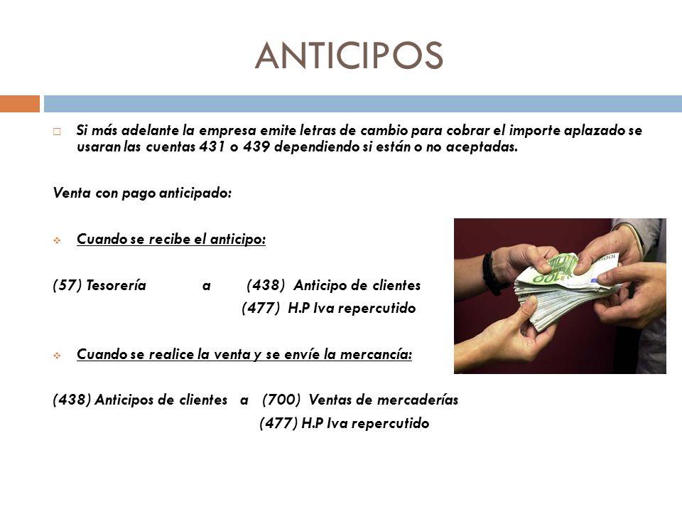 ANTICIPOS