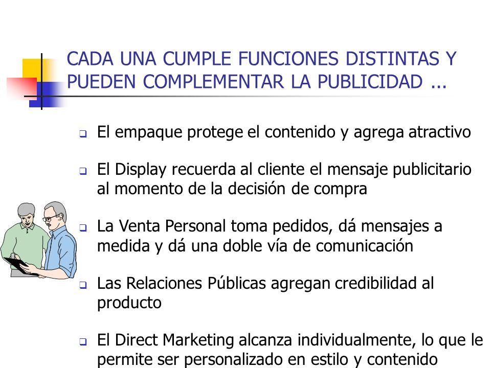 CADA UNA CUMPLE FUNCIONES DISTINTAS Y PUEDEN COMPLEMENTAR LA PUBLICIDAD ...
