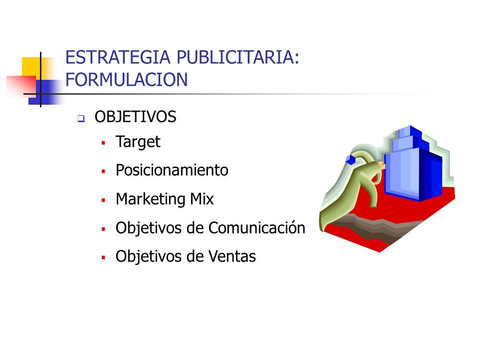 ESTRATEGIA PUBLICITARIA: FORMULACION