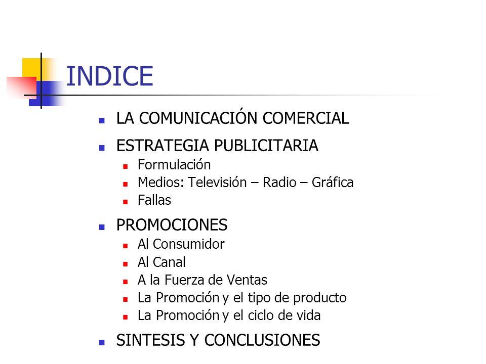 INDICE LA COMUNICACIÓN COMERCIAL ESTRATEGIA PUBLICITARIA PROMOCIONES