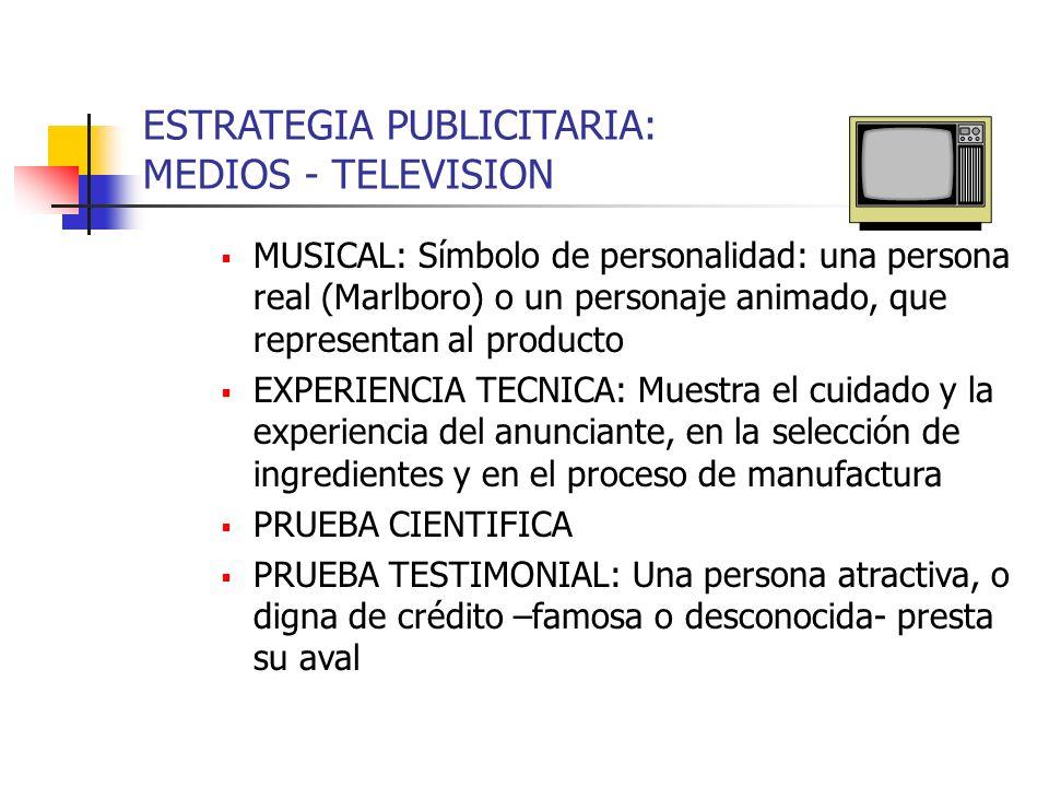 ESTRATEGIA PUBLICITARIA: MEDIOS - TELEVISION