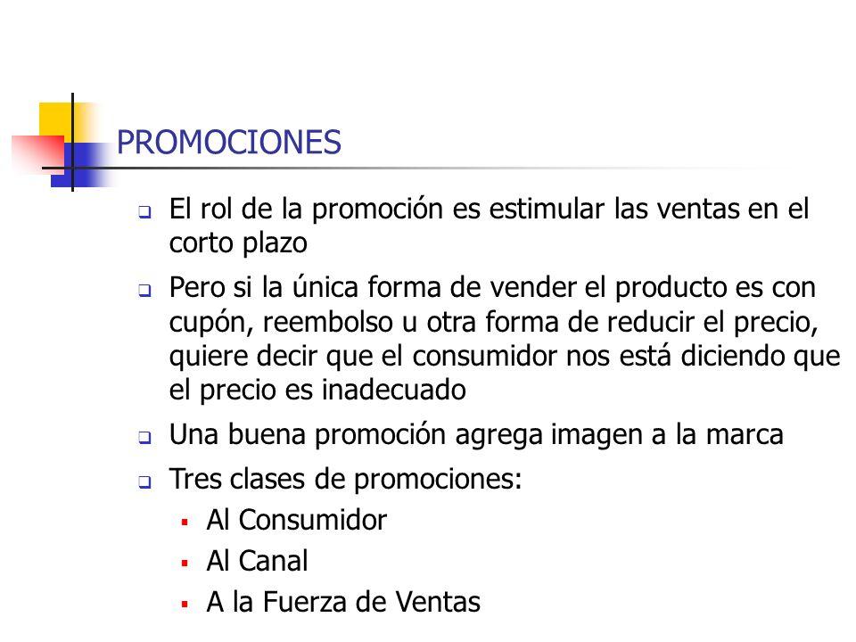 PROMOCIONES El rol de la promoción es estimular las ventas en el corto plazo.