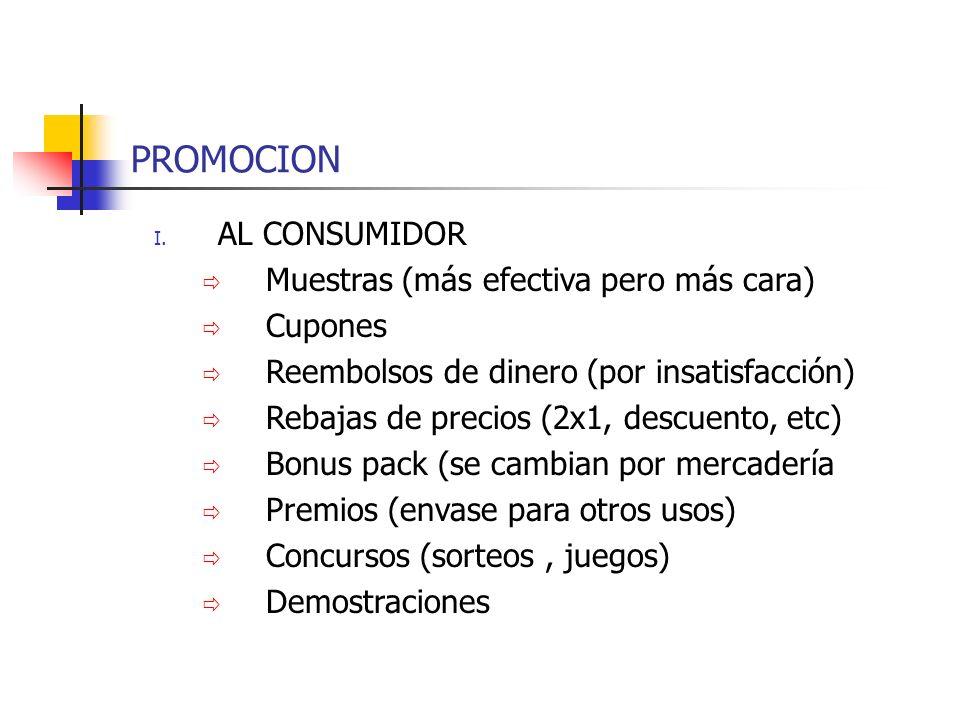 PROMOCION AL CONSUMIDOR Muestras (más efectiva pero más cara) Cupones