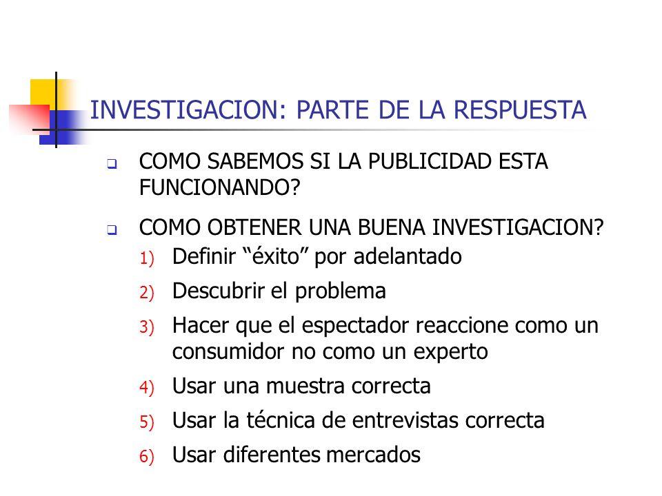 INVESTIGACION: PARTE DE LA RESPUESTA
