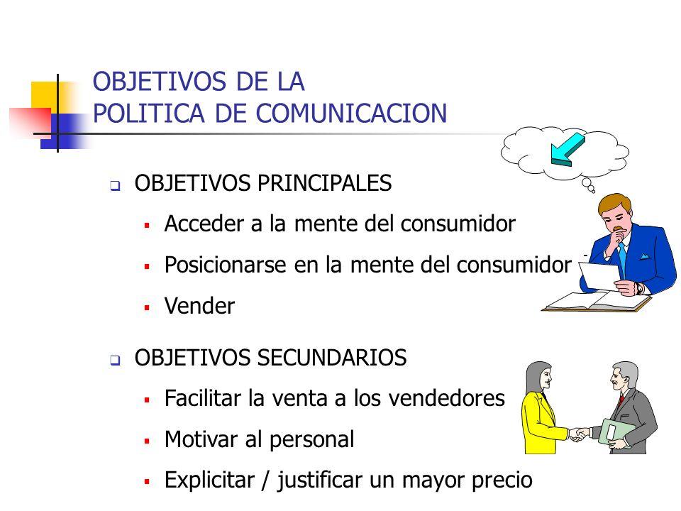 OBJETIVOS DE LA POLITICA DE COMUNICACION
