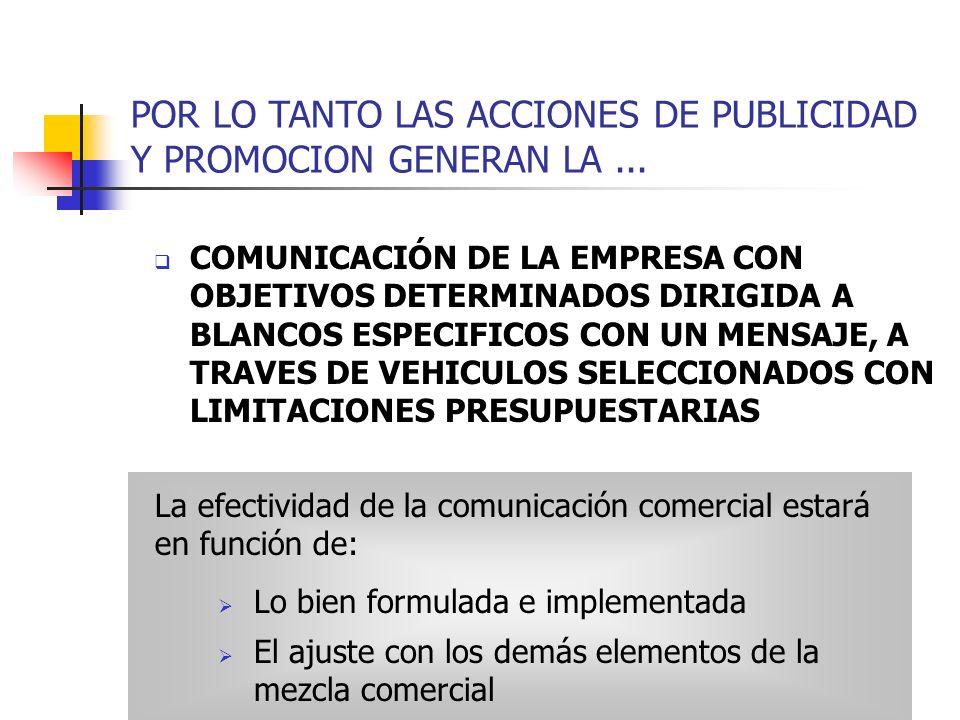 POR LO TANTO LAS ACCIONES DE PUBLICIDAD Y PROMOCION GENERAN LA ...