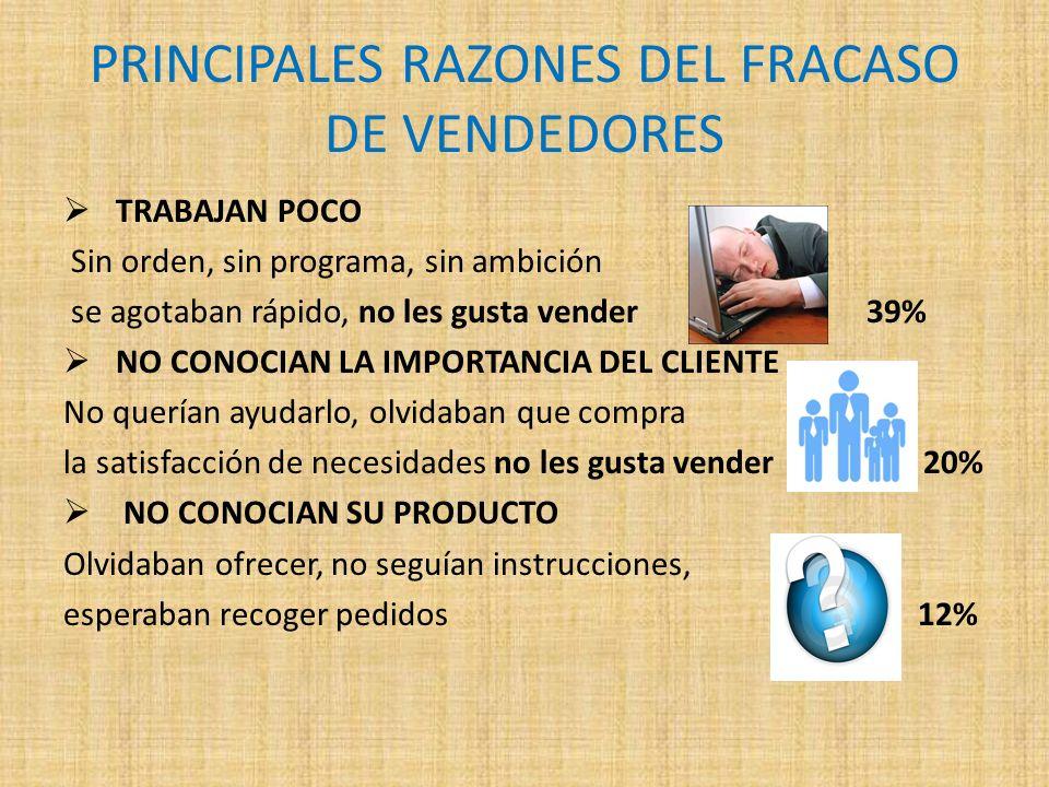 PRINCIPALES RAZONES DEL FRACASO DE VENDEDORES