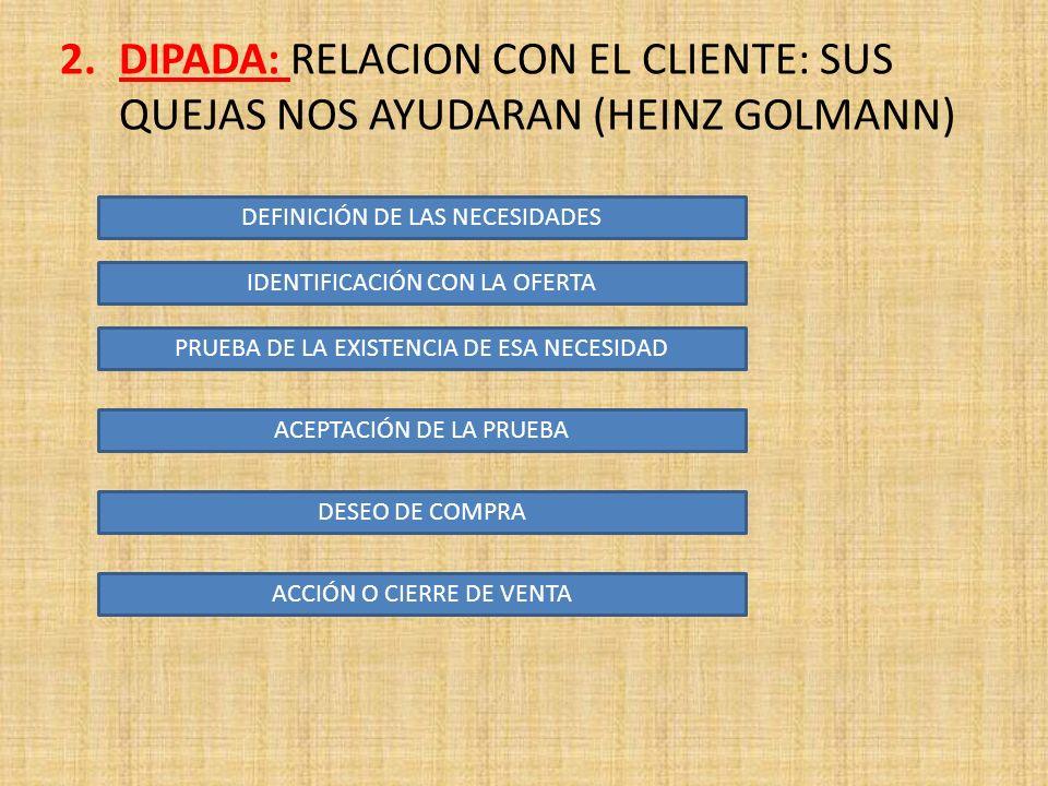 DIPADA: RELACION CON EL CLIENTE: SUS QUEJAS NOS AYUDARAN (HEINZ GOLMANN)