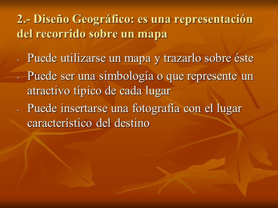 2.- Diseño Geográfico: es una representación del recorrido sobre un mapa