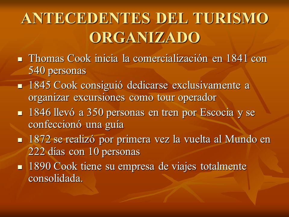 ANTECEDENTES DEL TURISMO ORGANIZADO