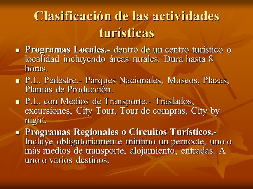 Clasificación de las actividades turísticas