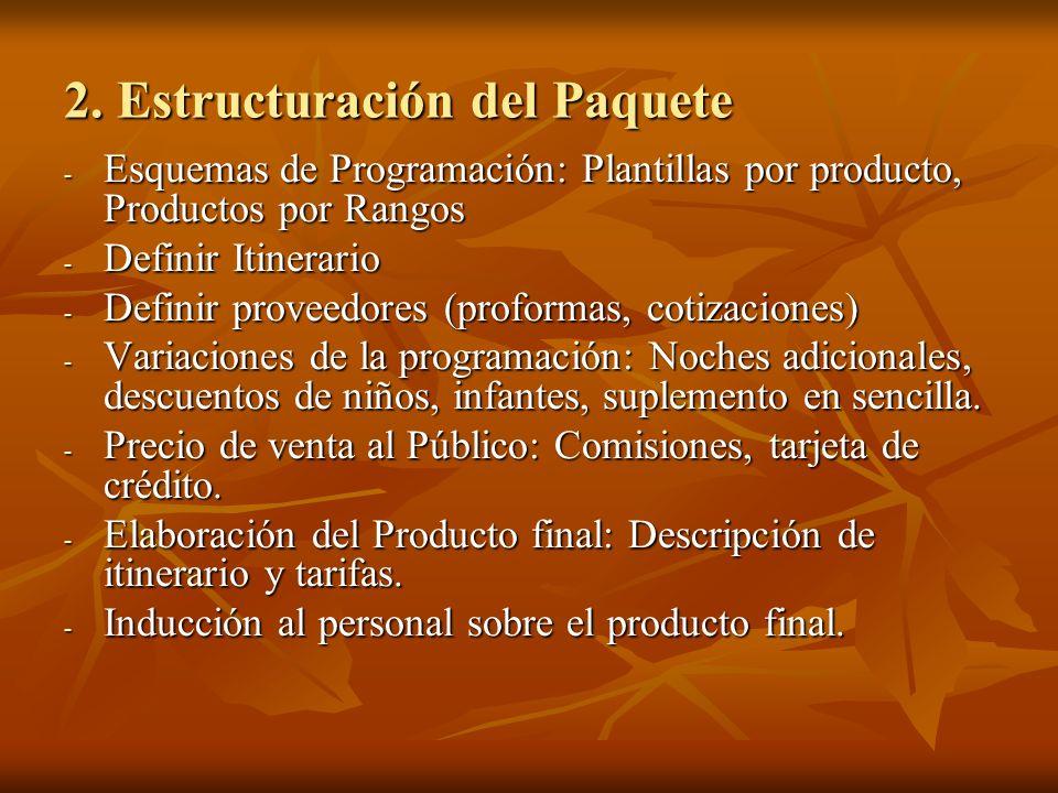 2. Estructuración del Paquete