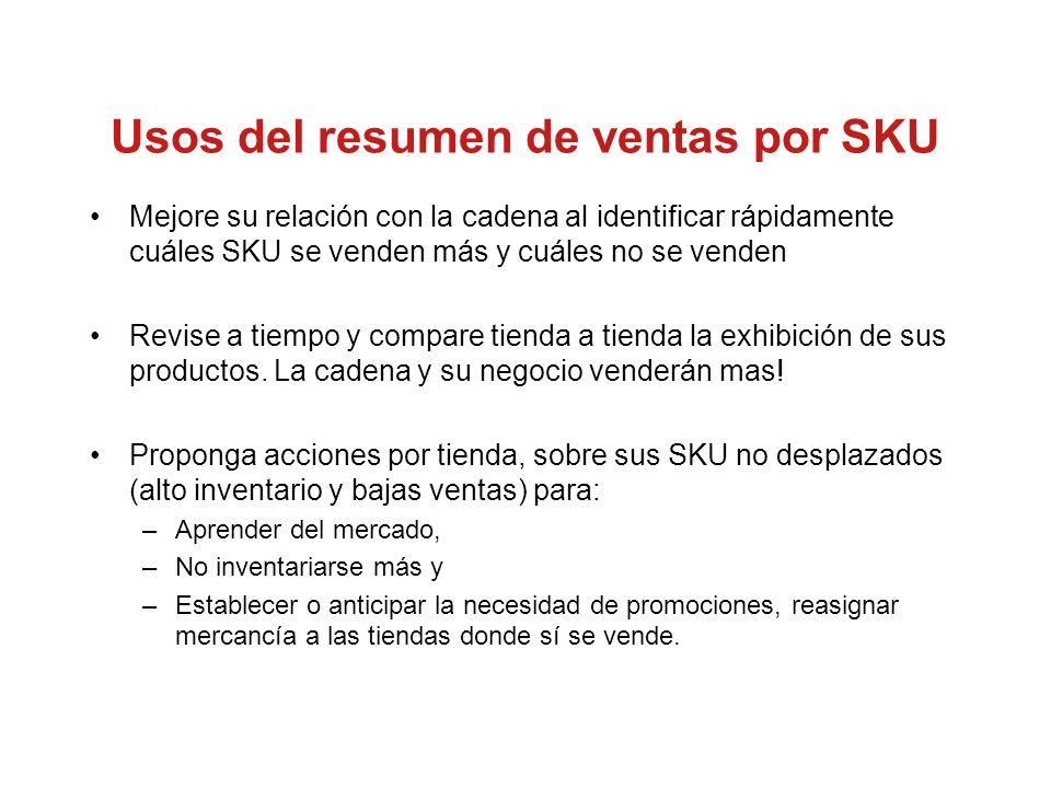 Usos del resumen de ventas por SKU