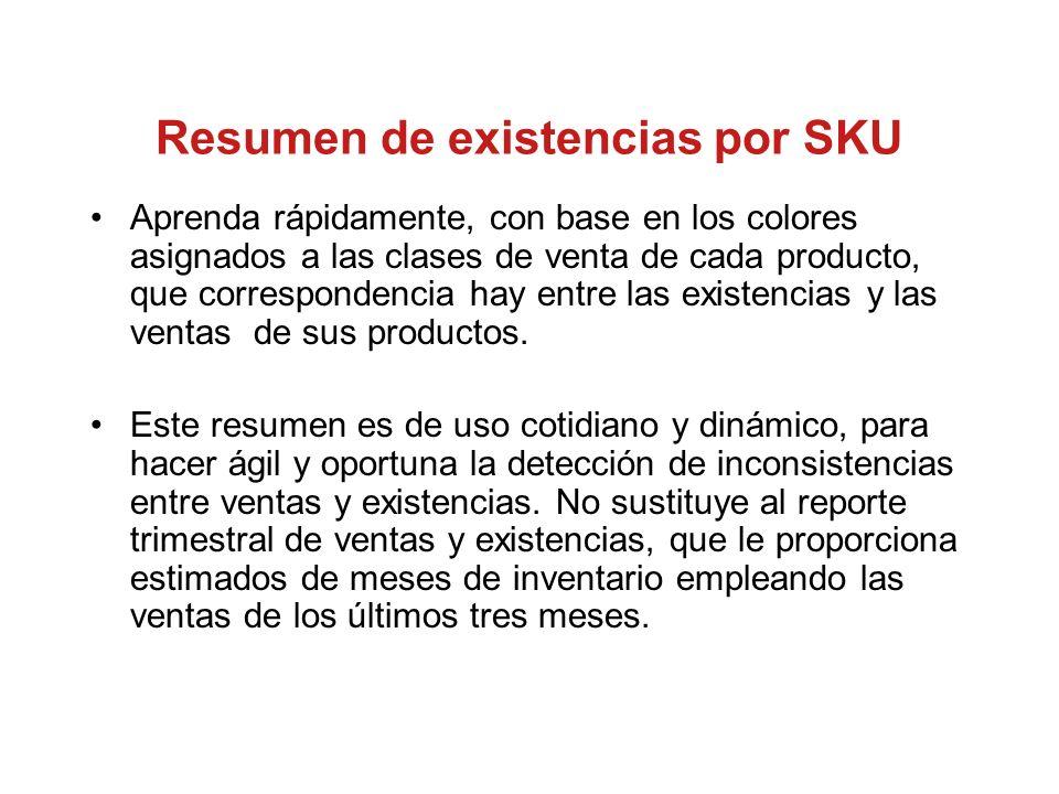 Resumen de existencias por SKU