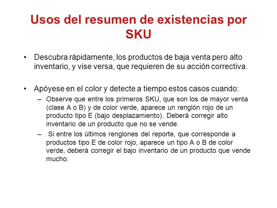 Usos del resumen de existencias por SKU
