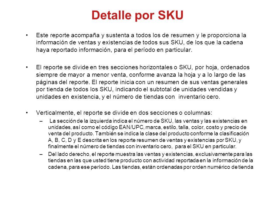 Detalle por SKU