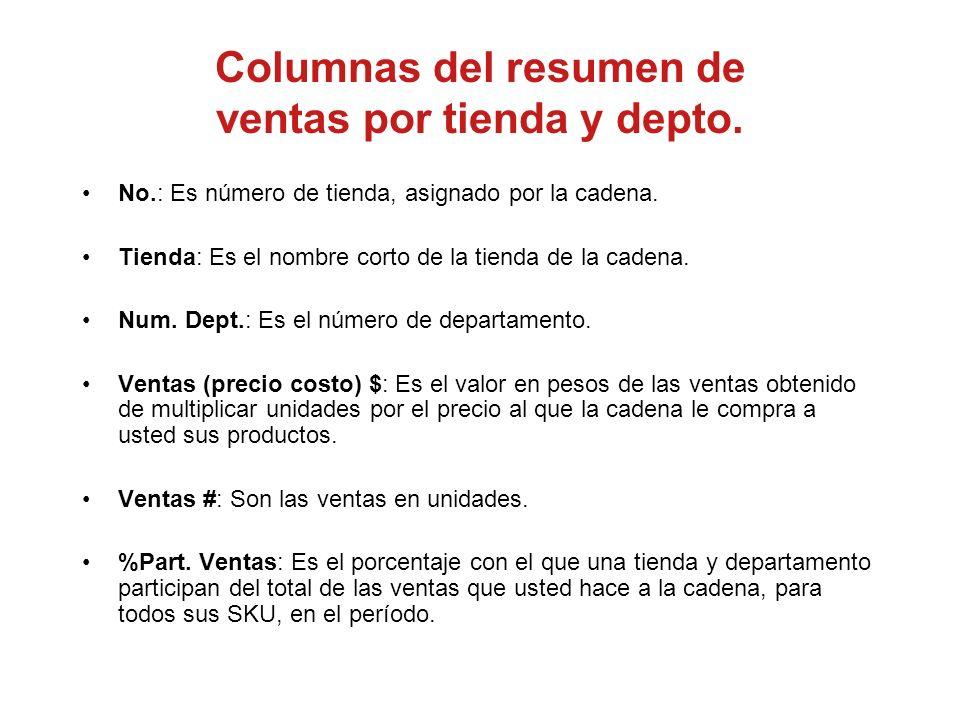 Columnas del resumen de ventas por tienda y depto.