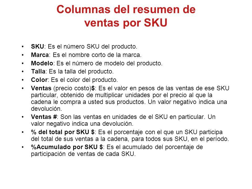 Columnas del resumen de ventas por SKU