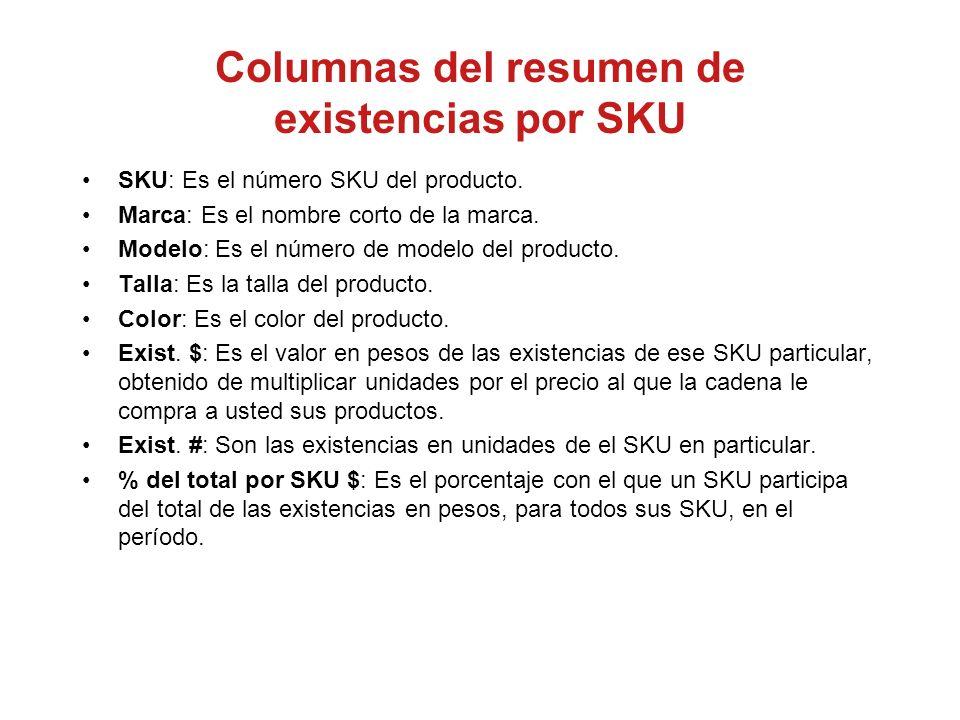Columnas del resumen de existencias por SKU