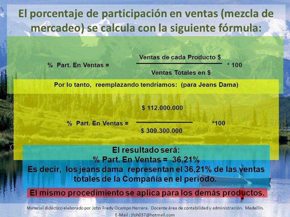 El porcentaje de participación en ventas (mezcla de mercadeo) se calcula con la siguiente fórmula: